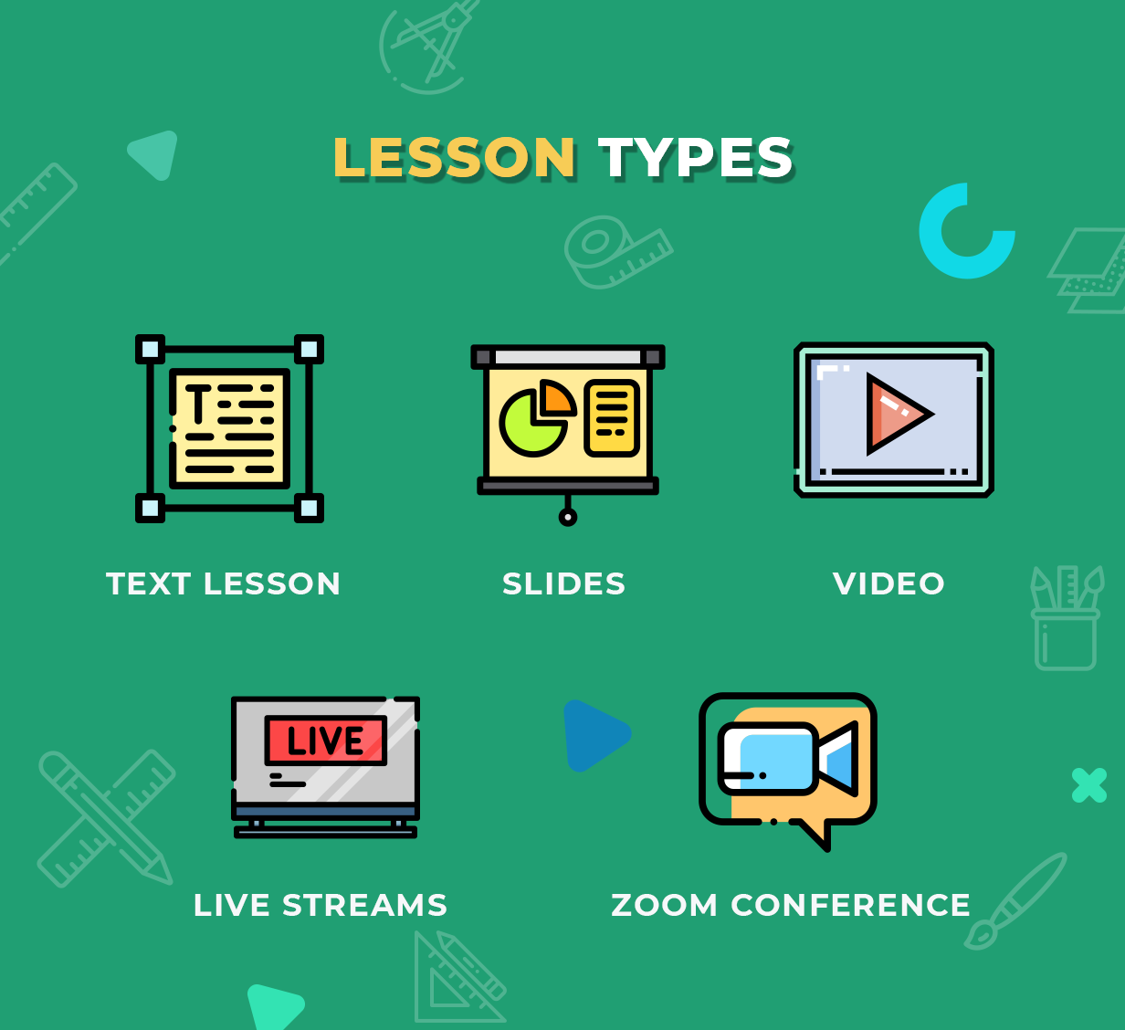 multiple lesson types