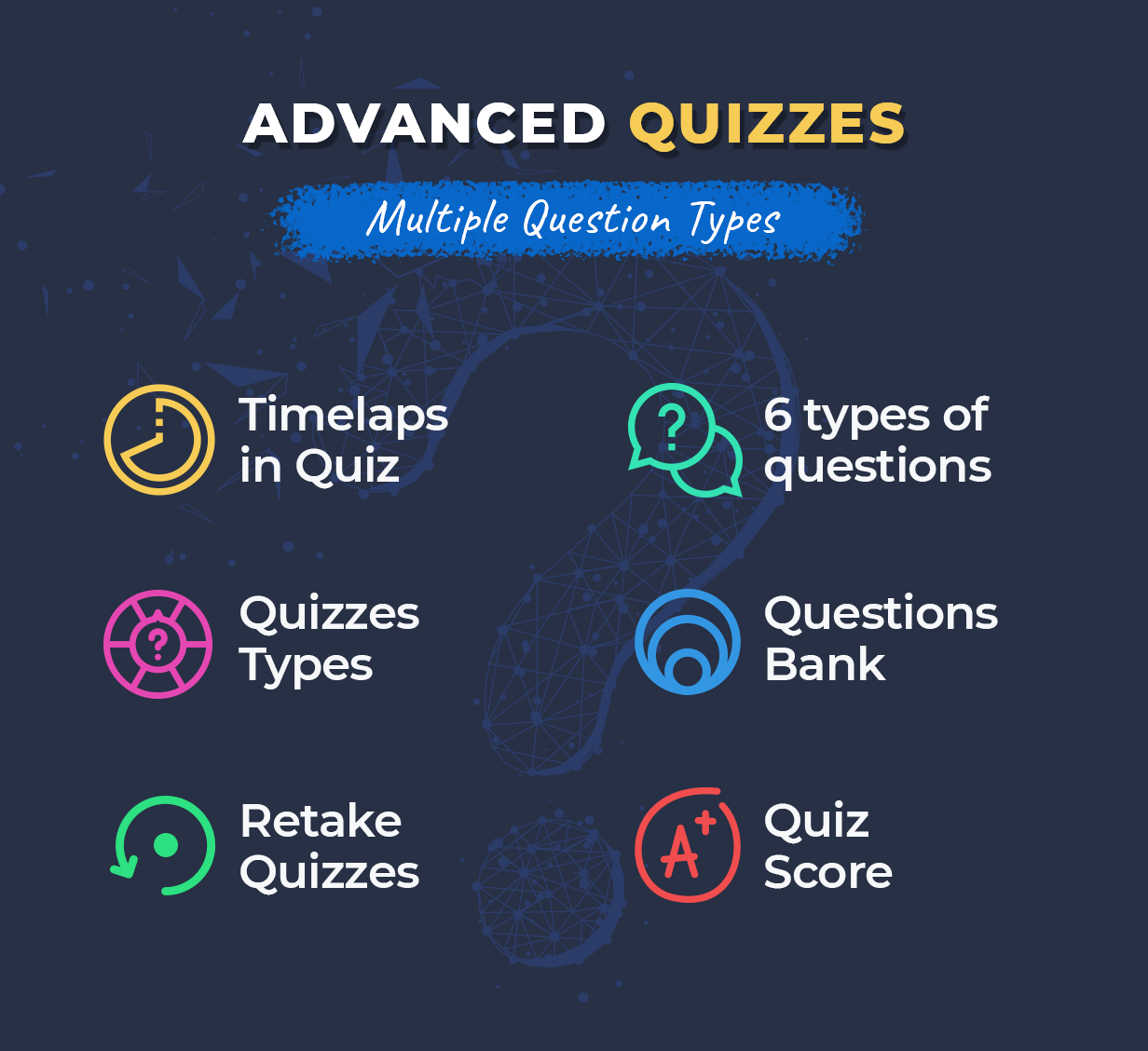 advanced quizzes